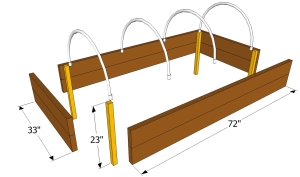 Simple raised bed plans