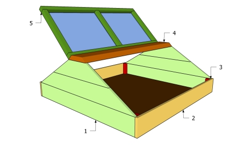Building a cold frame plans